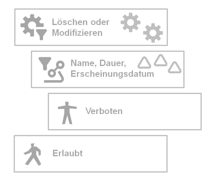 Gemütlich Verzweigungsschlüssel Arbeitsblatt Bilder - Mathe ...